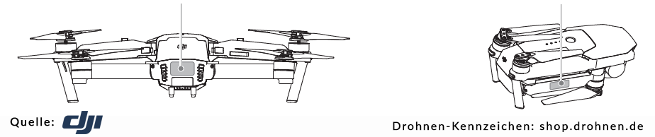 Dji Mavic Pro - Anleitungen / Handbuch / FAQ - Dji - Mavic - Drohnen ...